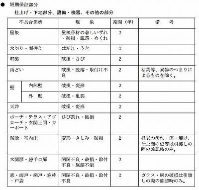 tankihosyou[1]