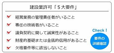 kensetsu_point[1]